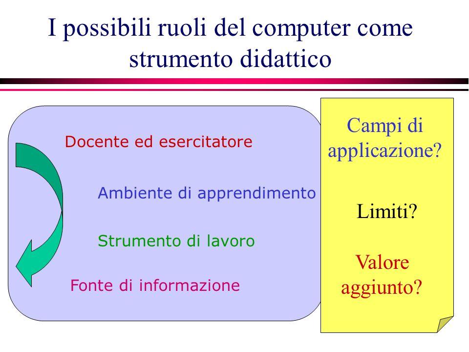 I possibili ruoli del computer come strumento didattico Docente ed esercitatore Ambiente di apprendimento Fonte di informazione Strumento di lavoro Campi di applicazione.