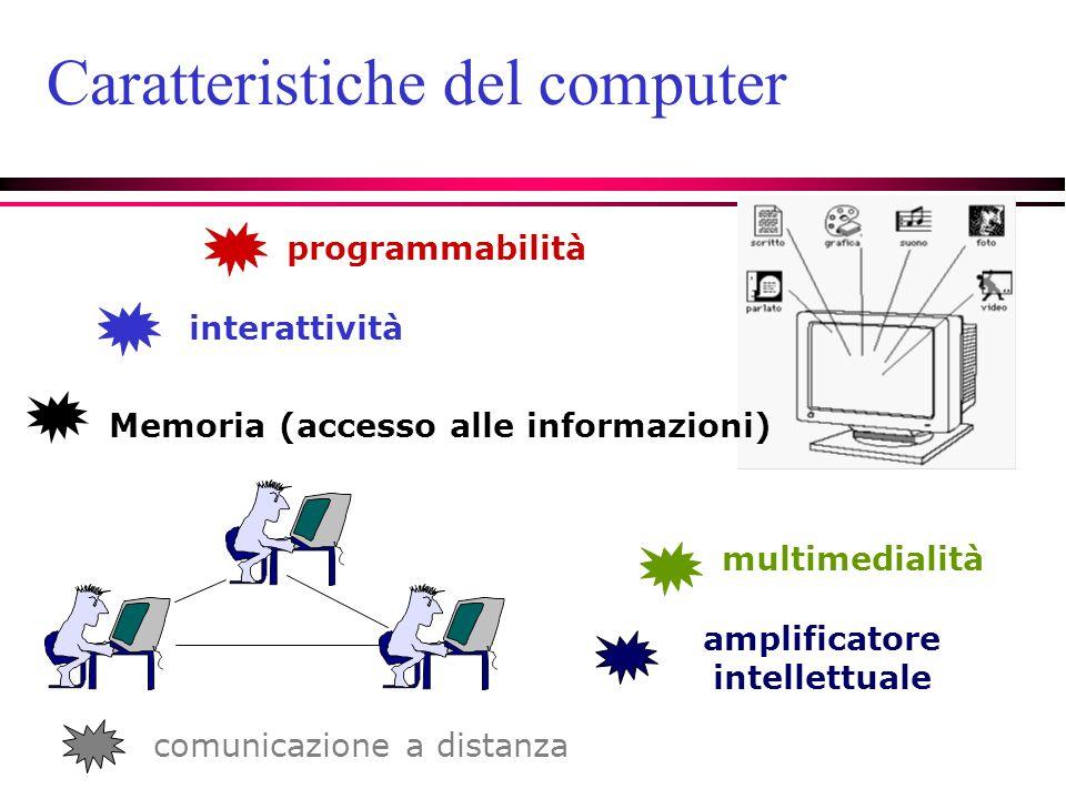 multimedialità amplificatore intellettuale programmabilità Caratteristiche del computer interattività comunicazione a distanza Memoria (accesso alle informazioni)