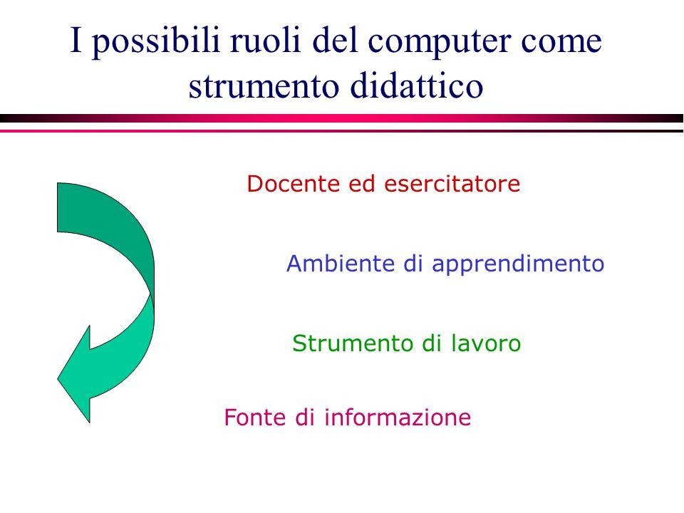 I possibili ruoli del computer come strumento didattico Docente ed esercitatore Ambiente di apprendimento Fonte di informazione Strumento di lavoro