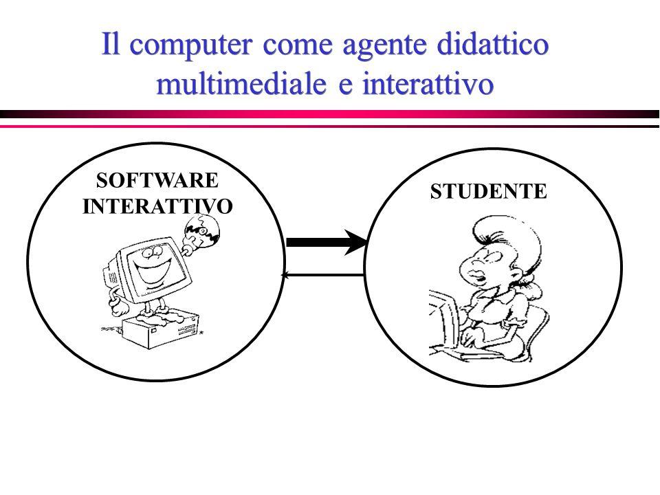 Il computer come agente didattico multimediale e interattivo STUDENTE SOFTWARE INTERATTIVO