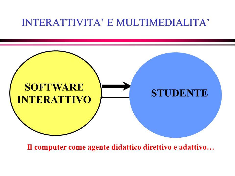 INTERATTIVITA E MULTIMEDIALITA STUDENTE SOFTWARE INTERATTIVO Il computer come agente didattico direttivo e adattivo…