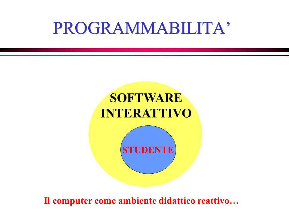 PROGRAMMABILITA SOFTWARE INTERATTIVO STUDENTE Il computer come ambiente didattico reattivo…