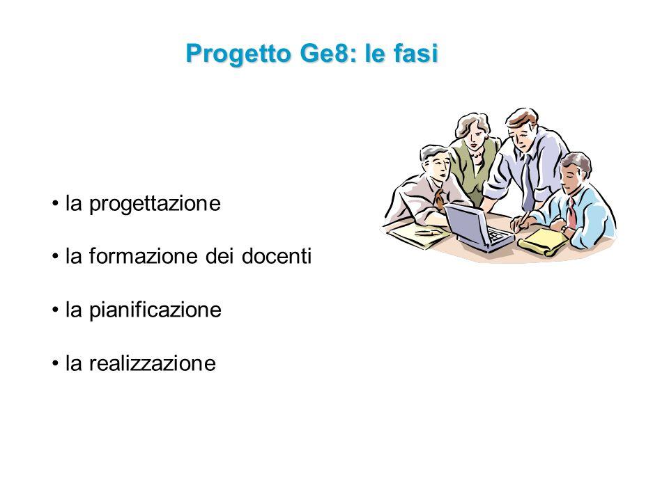 Progetto Ge8: la progettazione Lindividuazione degli attori La condivisione dei temi La precisazione di obiettivi comuni