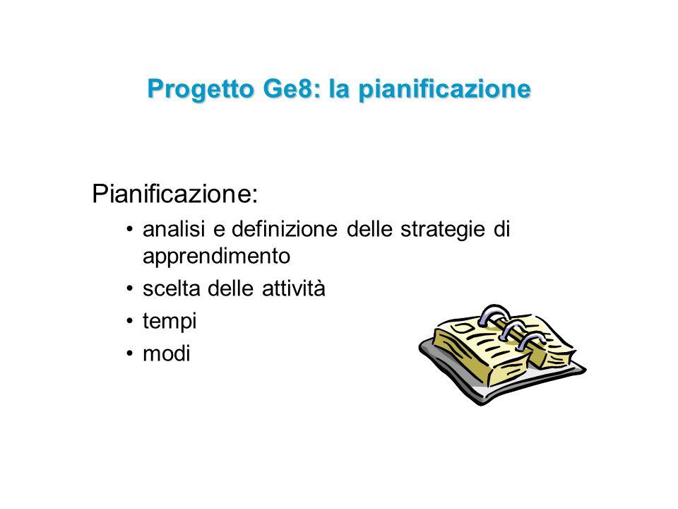 Pianificazione: analisi e definizione delle strategie di apprendimento scelta delle attività tempi modi Progetto Ge8: la pianificazione