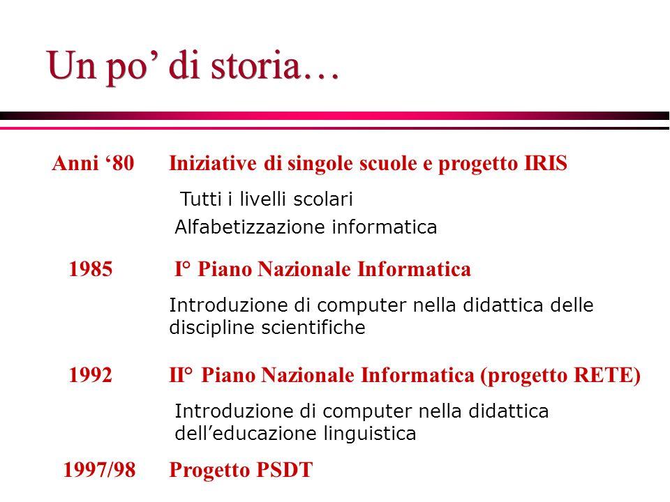 Anni 80Iniziative di singole scuole e progetto IRIS 1985I° Piano Nazionale Informatica 1992II° Piano Nazionale Informatica (progetto RETE) Introduzion