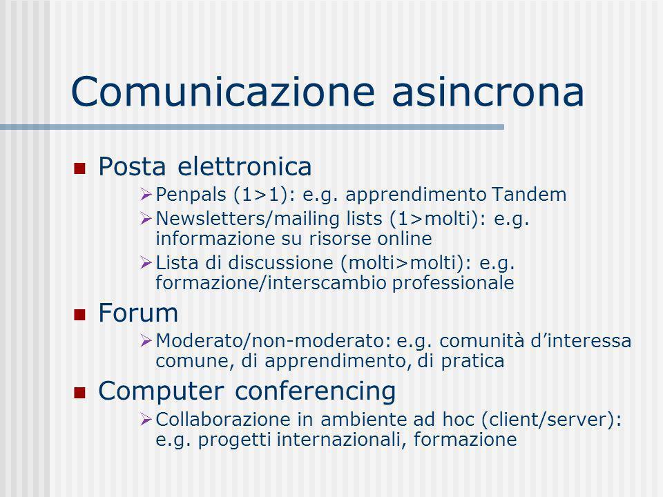 Comunicazione asincrona Posta elettronica Penpals (1>1): e.g. apprendimento Tandem Newsletters/mailing lists (1>molti): e.g. informazione su risorse o