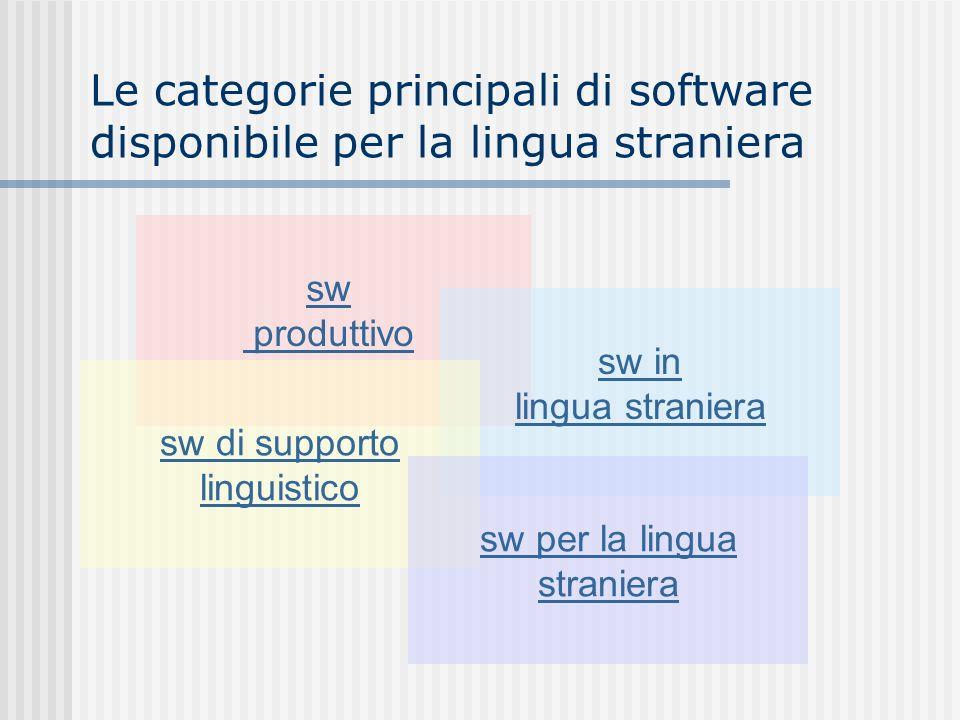 Le categorie principali di software disponibile per la lingua straniera sw produttivo sw in lingua straniera sw di supporto linguistico sw per la ling