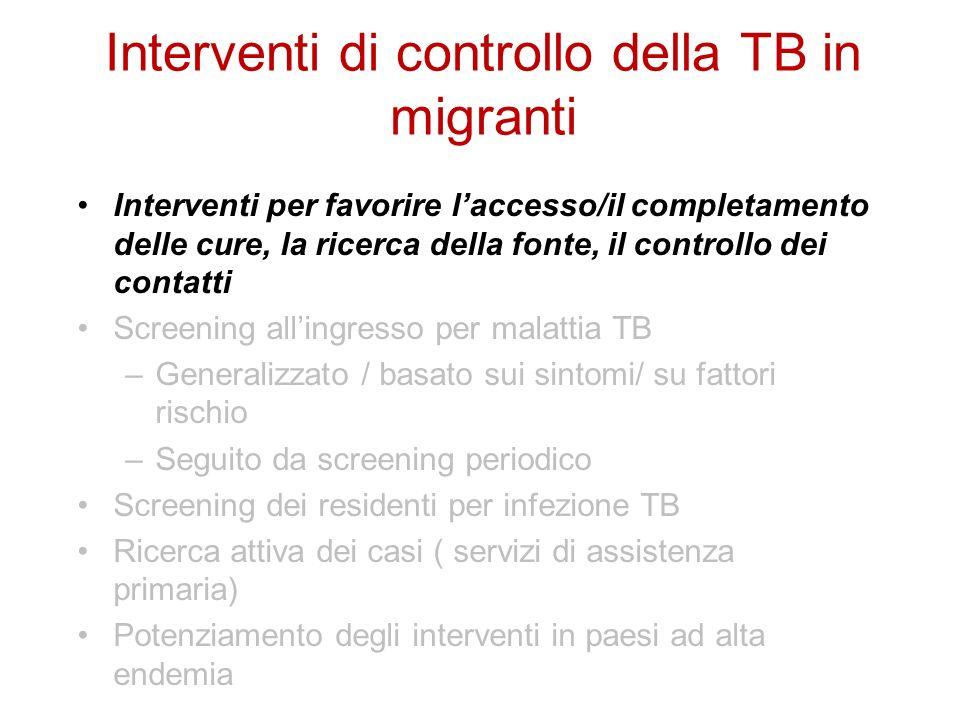 Interventi di controllo della TB in migranti Interventi per favorire laccesso/il completamento delle cure, la ricerca della fonte, il controllo dei co