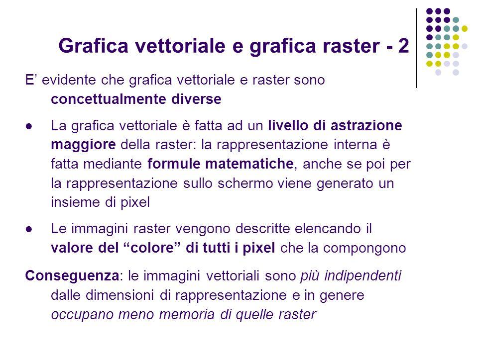 Grafica vettoriale e grafica raster - 2 E evidente che grafica vettoriale e raster sono concettualmente diverse La grafica vettoriale è fatta ad un li