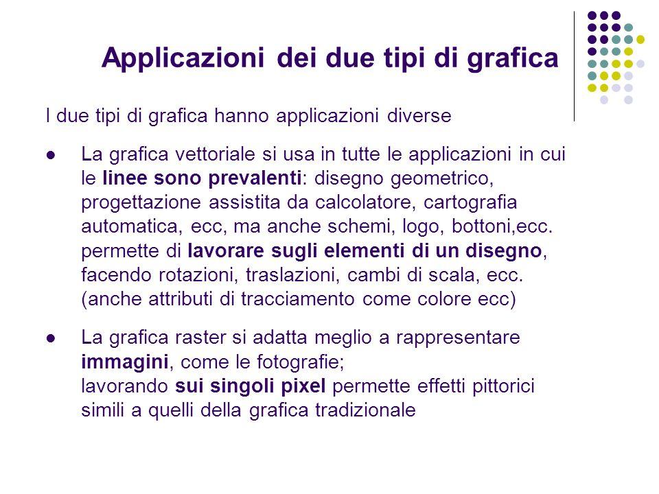 Applicazioni dei due tipi di grafica I due tipi di grafica hanno applicazioni diverse La grafica vettoriale si usa in tutte le applicazioni in cui le