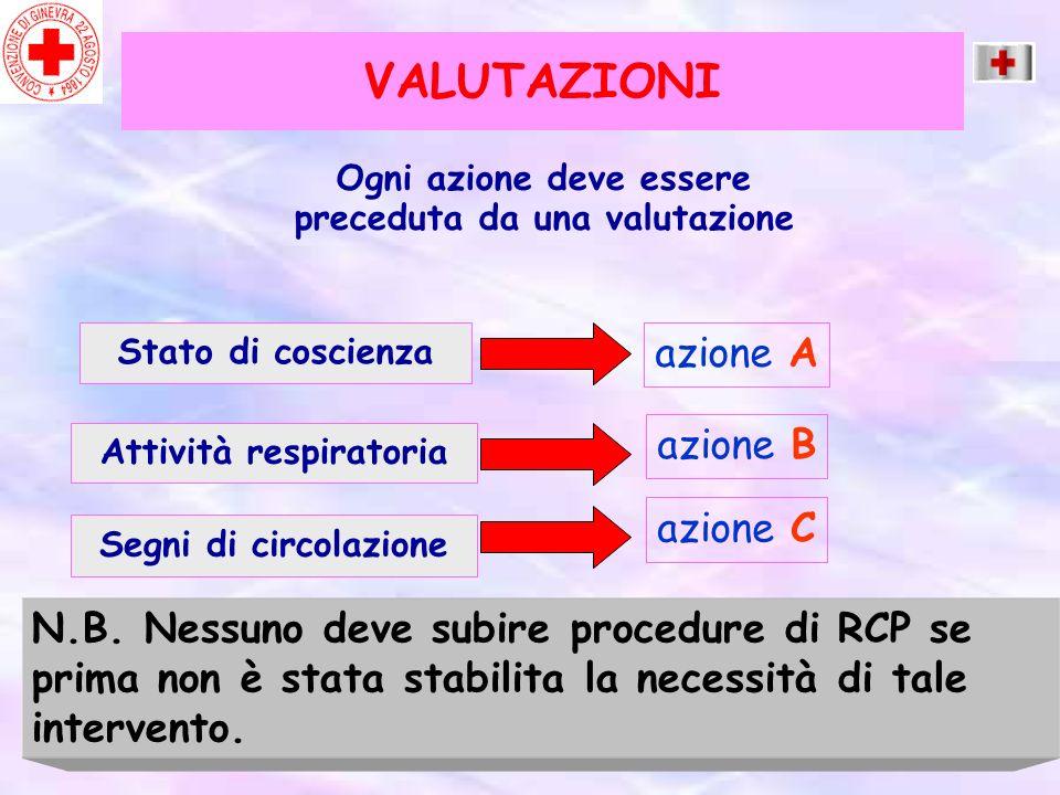 VALUTAZIONI azione A Stato di coscienza Attività respiratoria Segni di circolazione azione B azione C Ogni azione deve essere preceduta da una valutaz
