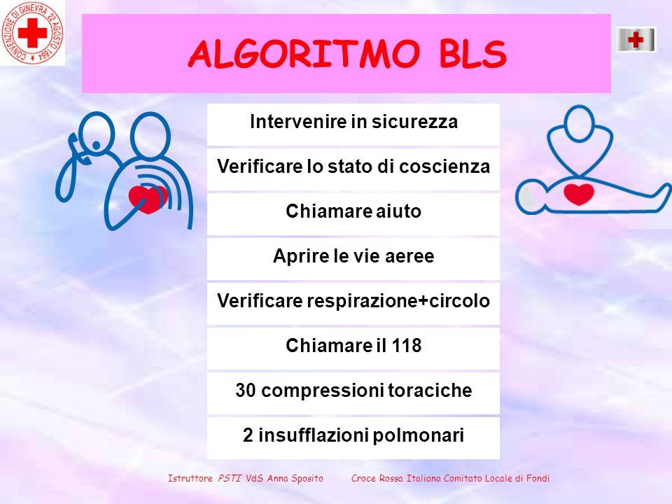 ALGORITMO BLS Chiamare il 118 Istruttore PSTI VdS Anna Sposito Croce Rossa Italiana Comitato Locale di Fondi Intervenire in sicurezza Verificare lo st