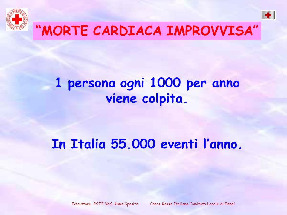 MORTE CARDIACA IMPROVVISA 1 persona ogni 1000 per anno viene colpita. In Italia 55.000 eventi lanno. Istruttore PSTI VdS Anna Sposito Croce Rossa Ital