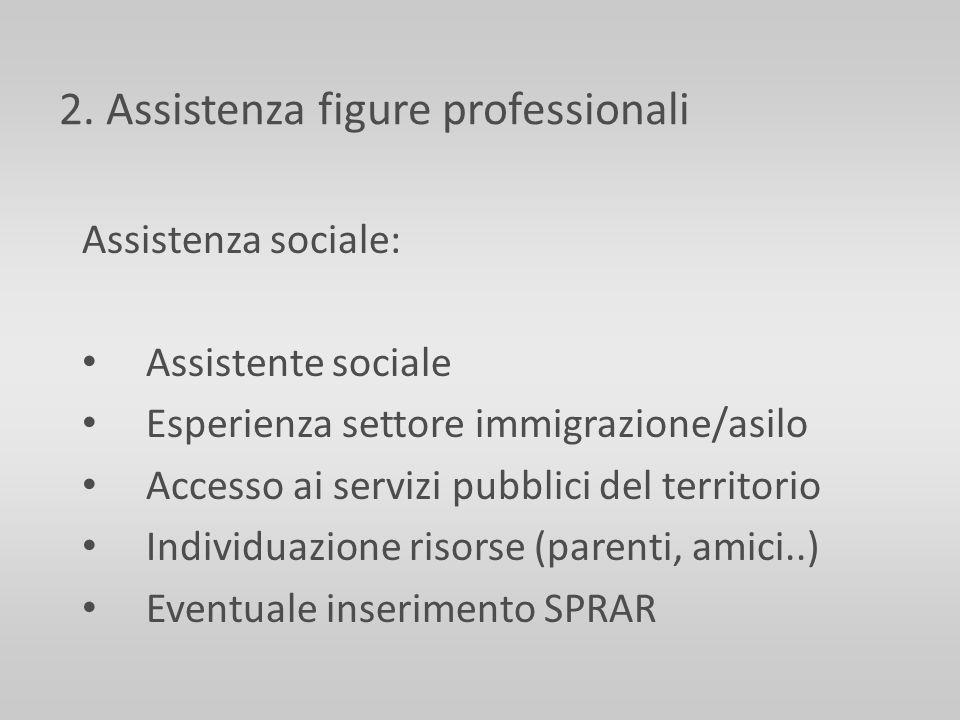 2. Assistenza figure professionali Assistenza sociale: Assistente sociale Esperienza settore immigrazione/asilo Accesso ai servizi pubblici del territ