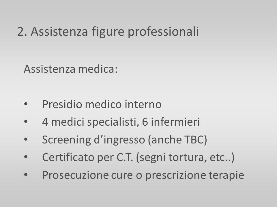 2. Assistenza figure professionali Assistenza medica: Presidio medico interno 4 medici specialisti, 6 infermieri Screening dingresso (anche TBC) Certi