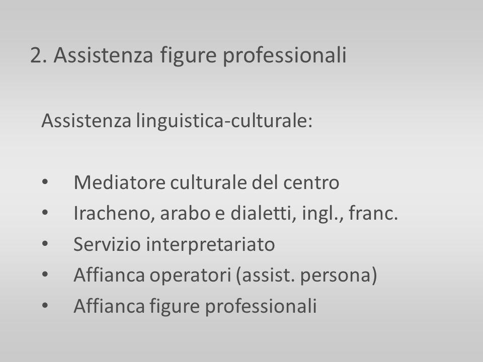 2. Assistenza figure professionali Assistenza linguistica-culturale: Mediatore culturale del centro Iracheno, arabo e dialetti, ingl., franc. Servizio