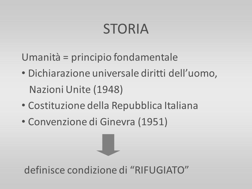 STORIA Umanità = principio fondamentale Dichiarazione universale diritti delluomo, Nazioni Unite (1948) Costituzione della Repubblica Italiana Convenz
