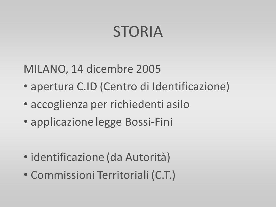 STORIA MILANO, 14 dicembre 2005 apertura C.ID (Centro di Identificazione) accoglienza per richiedenti asilo applicazione legge Bossi-Fini identificazi