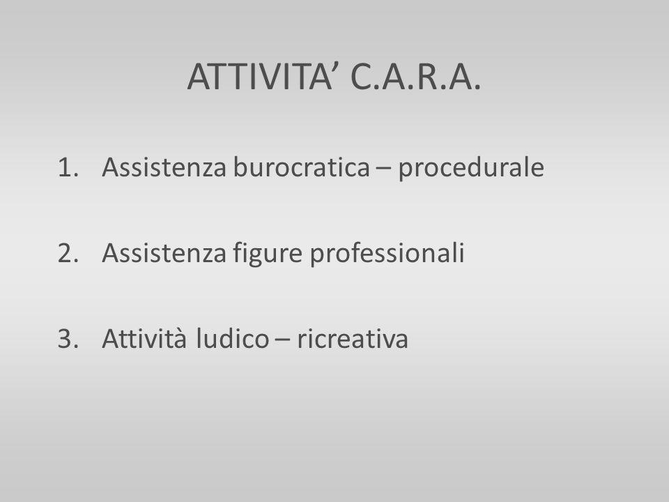 ATTIVITA C.A.R.A. 1.Assistenza burocratica – procedurale 2.Assistenza figure professionali 3.Attività ludico – ricreativa