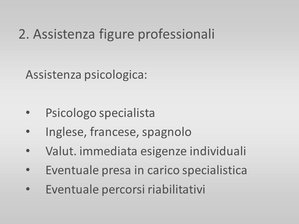 2. Assistenza figure professionali Assistenza psicologica: Psicologo specialista Inglese, francese, spagnolo Valut. immediata esigenze individuali Eve