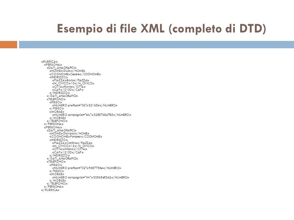 Esempio di file XML (completo di DTD) Giulio Cesare Bruto 10 Roma 10100 321654 32557684785 Giovanni Pompeo Catilina 12 Milano 12100 96877564 3356545342