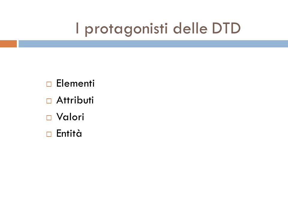 I protagonisti delle DTD Elementi Attributi Valori Entità