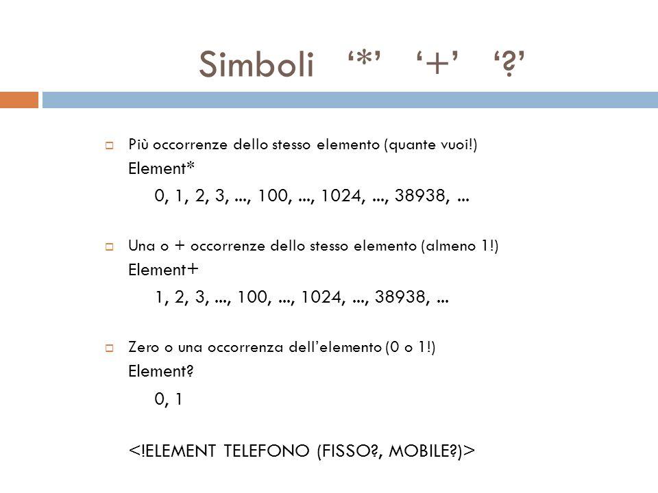 Simboli * + ? Più occorrenze dello stesso elemento (quante vuoi!) Element* 0, 1, 2, 3,..., 100,..., 1024,..., 38938,... Una o + occorrenze dello stess