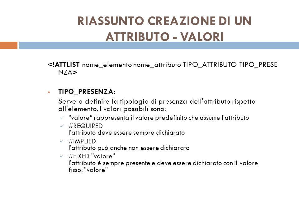 RIASSUNTO CREAZIONE DI UN ATTRIBUTO - VALORI TIPO_PRESENZA: Serve a definire la tipologia di presenza dell'attributo rispetto all'elemento. I valori p