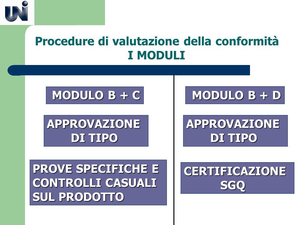 Procedure di valutazione della conformità I MODULI MODULO B + C MODULO B + C APPROVAZIONE DI TIPO DI TIPO PROVE SPECIFICHE E CONTROLLI CASUALI SUL PRO
