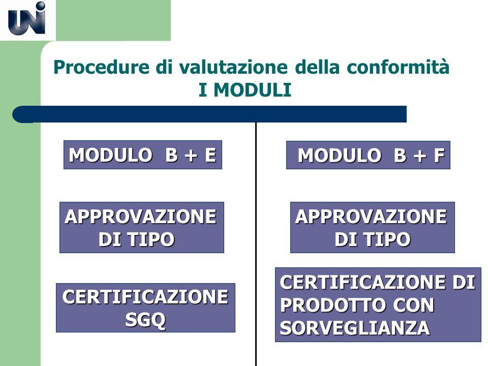 Procedure di valutazione della conformità I MODULI MODULO B + E APPROVAZIONE DI TIPO DI TIPO MODULO B + F MODULO B + F CERTIFICAZIONE DI PRODOTTO CON