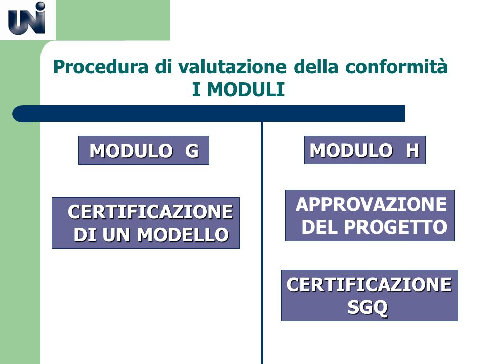 Procedura di valutazione della conformità I MODULI MODULO G MODULO G CERTIFICAZIONE CERTIFICAZIONE DI UN MODELLO DI UN MODELLO MODULO H CERTIFICAZIONE