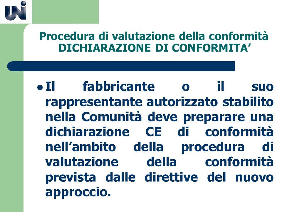 Procedura di valutazione della conformità DICHIARAZIONE DI CONFORMITA Il fabbricante o il suo rappresentante autorizzato stabilito nella Comunità deve