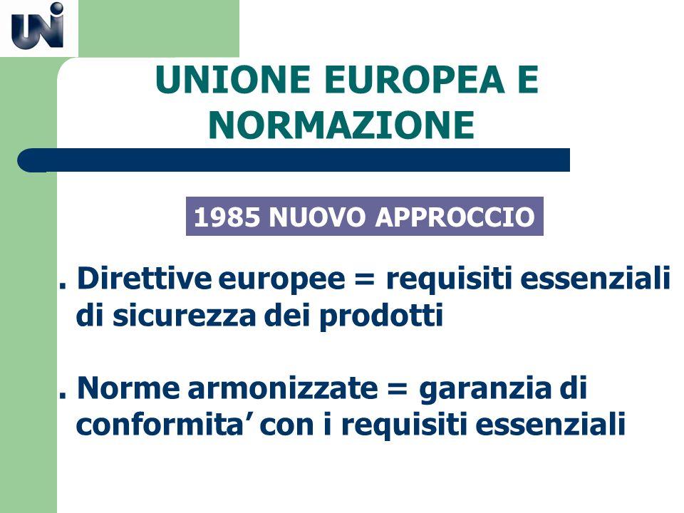 UNIONE EUROPEA E NORMAZIONE. Direttive europee = requisiti essenziali di sicurezza dei prodotti. Norme armonizzate = garanzia di conformita con i requ