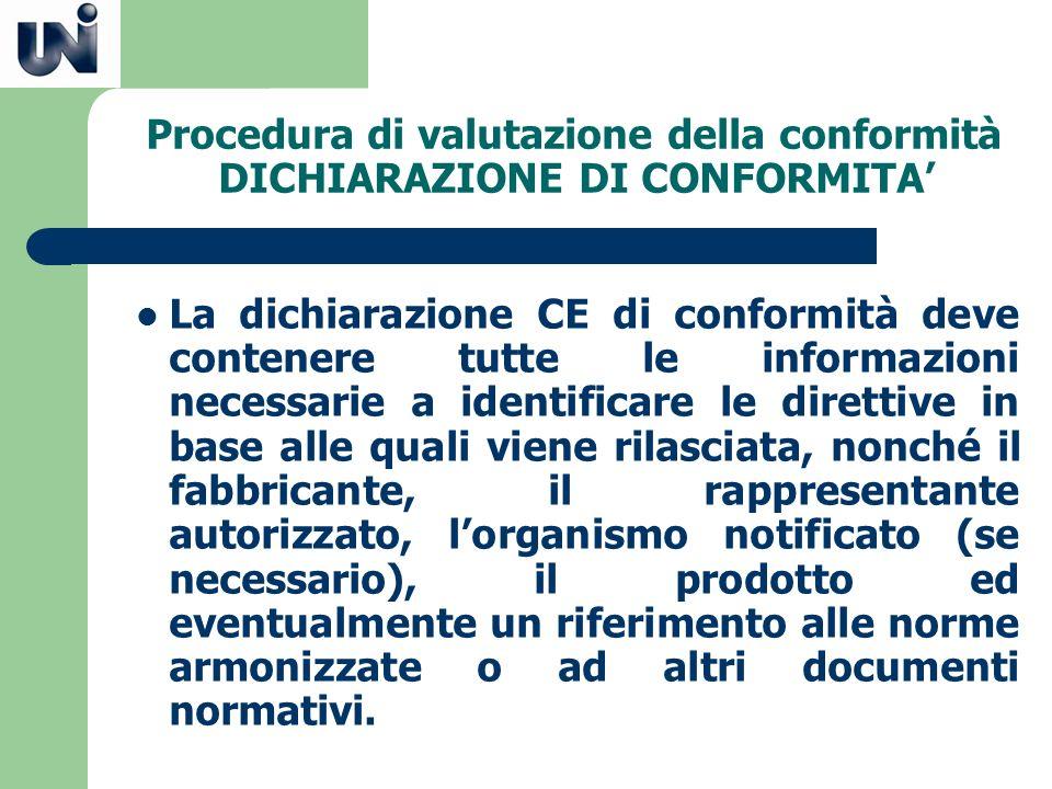 Procedura di valutazione della conformità DICHIARAZIONE DI CONFORMITA La dichiarazione CE di conformità deve contenere tutte le informazioni necessari
