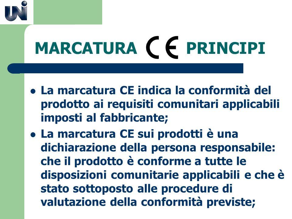 MARCATURA PRINCIPI La marcatura CE indica la conformità del prodotto ai requisiti comunitari applicabili imposti al fabbricante; La marcatura CE sui p