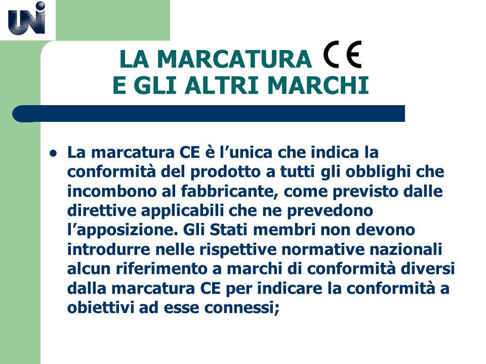 LA MARCATURA E GLI ALTRI MARCHI La marcatura CE è lunica che indica la conformità del prodotto a tutti gli obblighi che incombono al fabbricante, come
