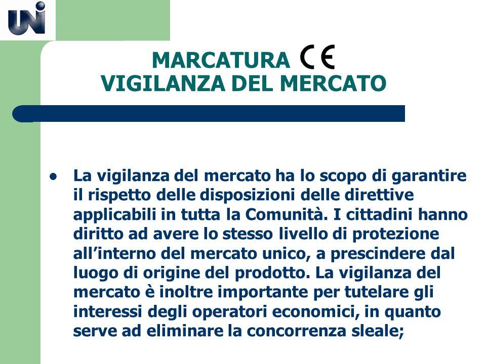 MARCATURA VIGILANZA DEL MERCATO La vigilanza del mercato ha lo scopo di garantire il rispetto delle disposizioni delle direttive applicabili in tutta