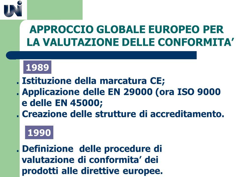 APPROCCIO GLOBALE EUROPEO PER LA VALUTAZIONE DELLE CONFORMITA. Istituzione della marcatura CE;. Applicazione delle EN 29000 (ora ISO 9000 e delle EN 4