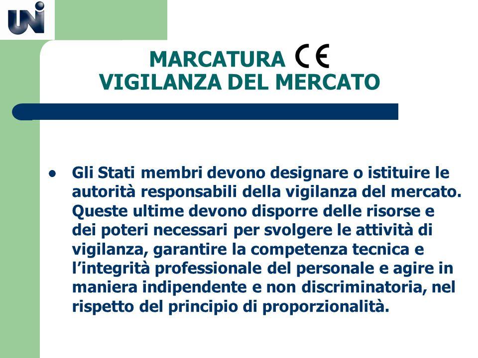 MARCATURA VIGILANZA DEL MERCATO Gli Stati membri devono designare o istituire le autorità responsabili della vigilanza del mercato. Queste ultime devo