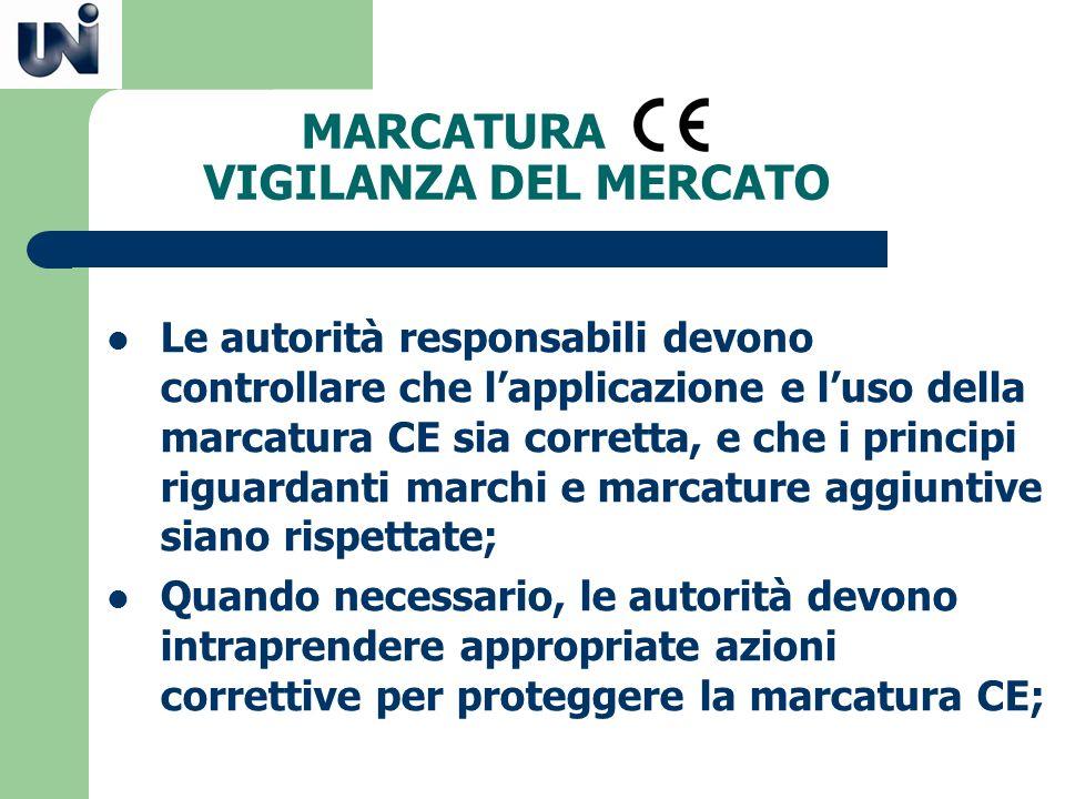 MARCATURA VIGILANZA DEL MERCATO Le autorità responsabili devono controllare che lapplicazione e luso della marcatura CE sia corretta, e che i principi