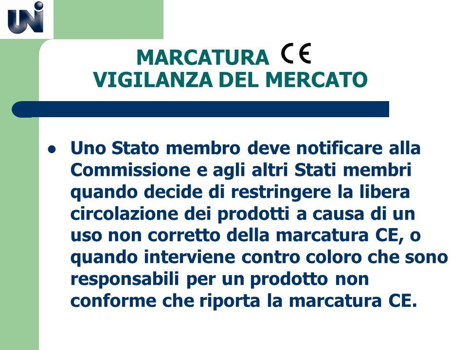 MARCATURA VIGILANZA DEL MERCATO Uno Stato membro deve notificare alla Commissione e agli altri Stati membri quando decide di restringere la libera cir