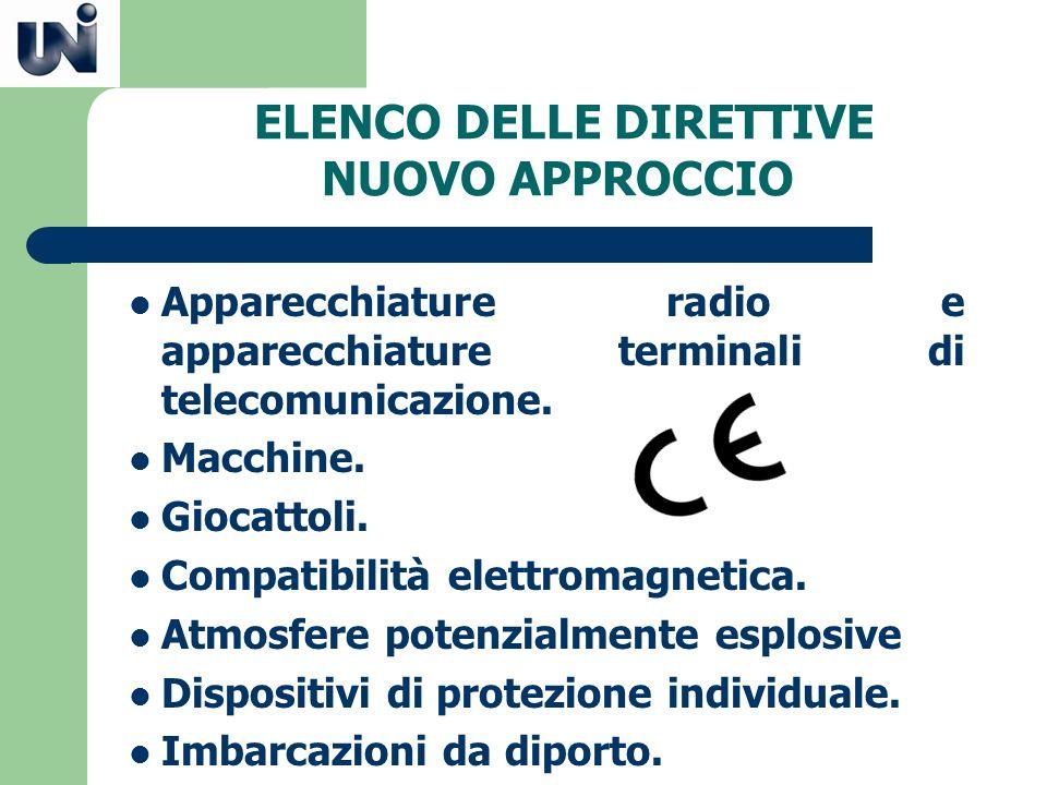 Apparecchiature radio e apparecchiature terminali di telecomunicazione. Macchine. Giocattoli. Compatibilità elettromagnetica. Atmosfere potenzialmente
