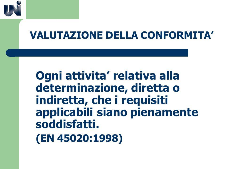 Ogni attivita relativa alla determinazione, diretta o indiretta, che i requisiti applicabili siano pienamente soddisfatti. (EN 45020:1998) VALUTAZIONE