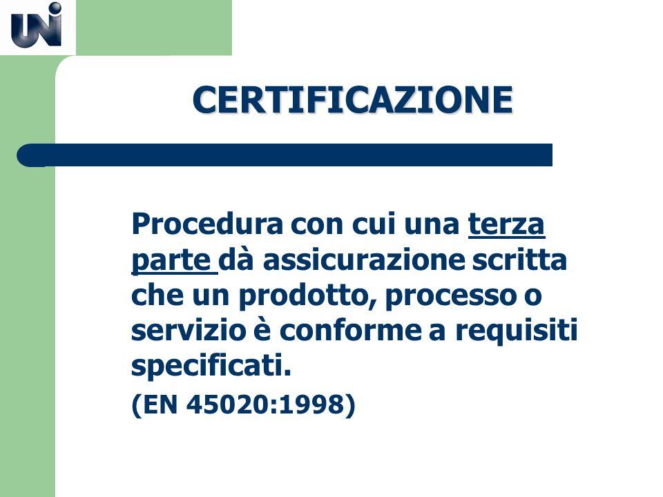 Procedura con cui una terza parte dà assicurazione scritta che un prodotto, processo o servizio è conforme a requisiti specificati. (EN 45020:1998) CE