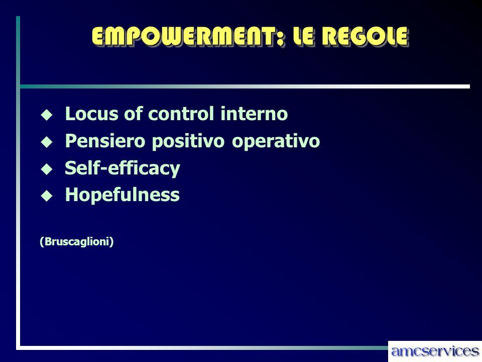 EMPOWERMENT; LE REGOLE Locus of control interno Pensiero positivo operativo Self-efficacy Hopefulness (Bruscaglioni)