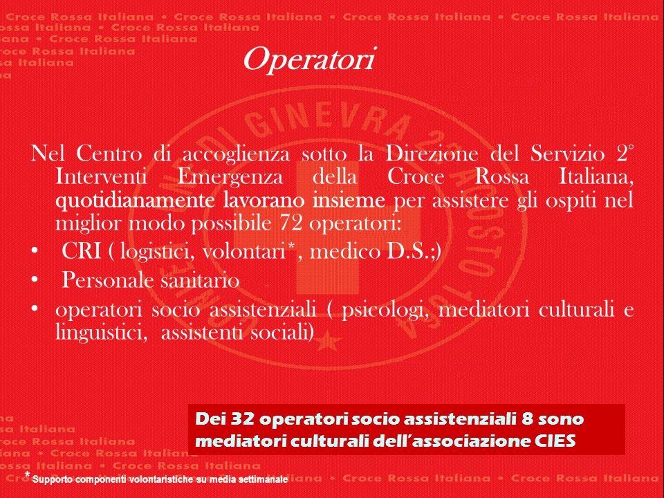 Nel Centro di accoglienza sotto la Direzione del Servizio 2° Interventi Emergenza della Croce Rossa Italiana, quotidianamente lavorano insieme per ass