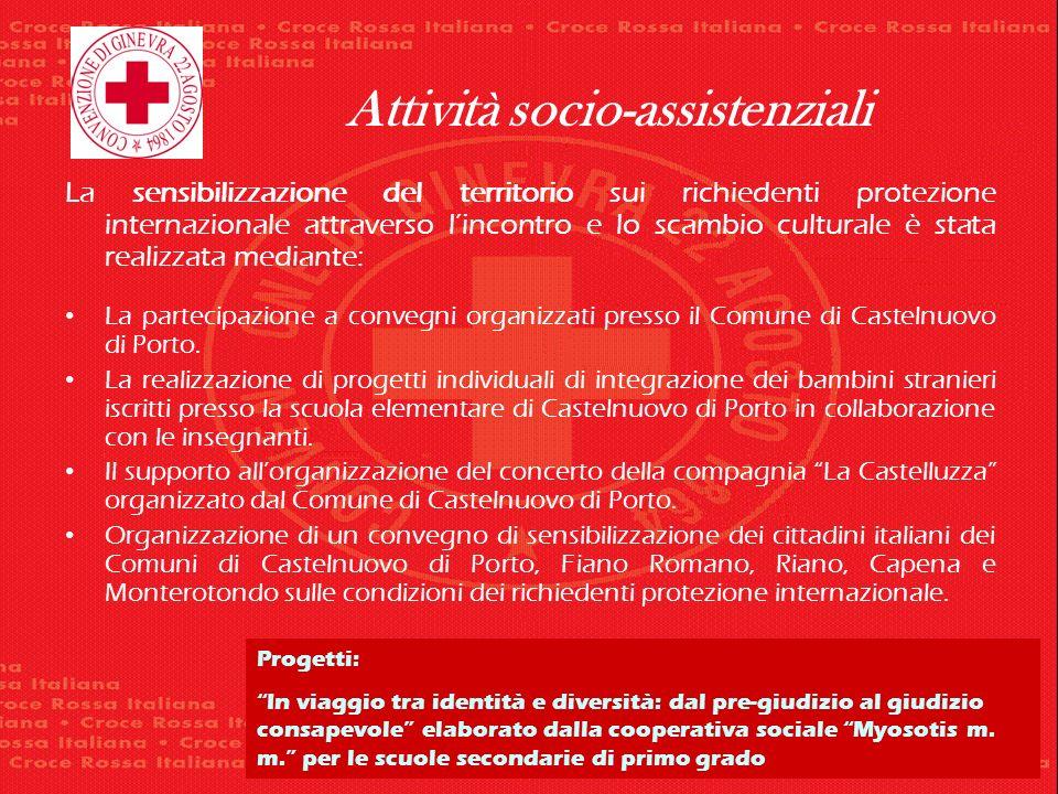 La sensibilizzazione del territorio sui richiedenti protezione internazionale attraverso lincontro e lo scambio culturale è stata realizzata mediante: La partecipazione a convegni organizzati presso il Comune di Castelnuovo di Porto.