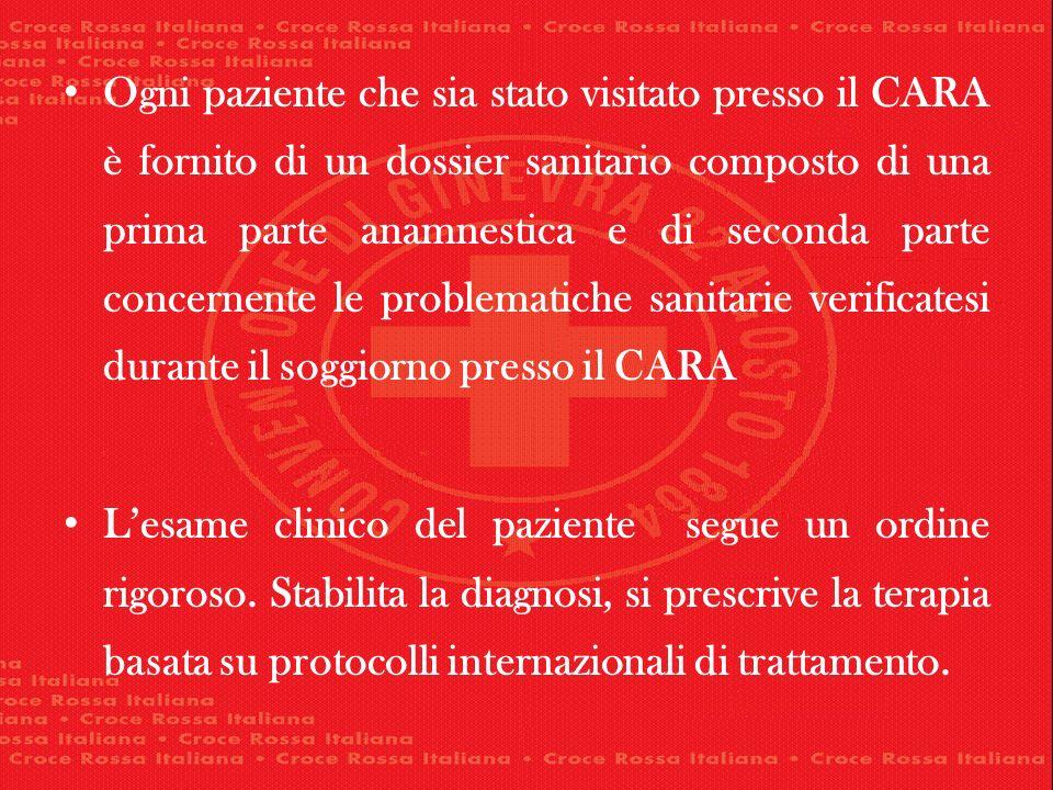 Ogni paziente che sia stato visitato presso il CARA è fornito di un dossier sanitario composto di una prima parte anamnestica e di seconda parte conce
