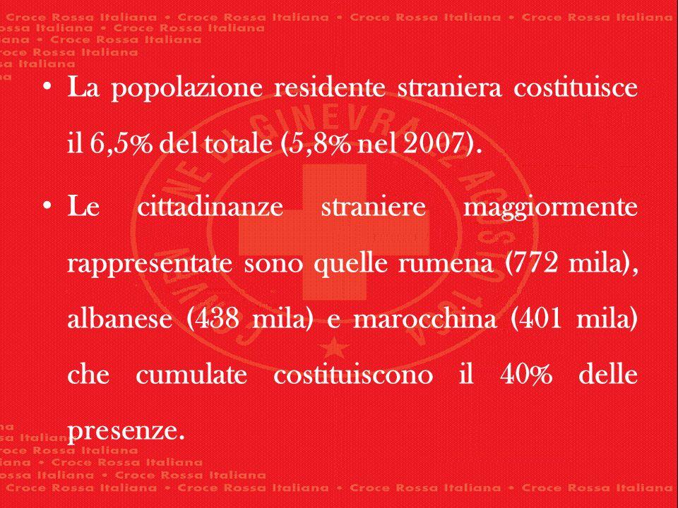 La popolazione residente straniera costituisce il 6,5% del totale (5,8% nel 2007). Le cittadinanze straniere maggiormente rappresentate sono quelle ru