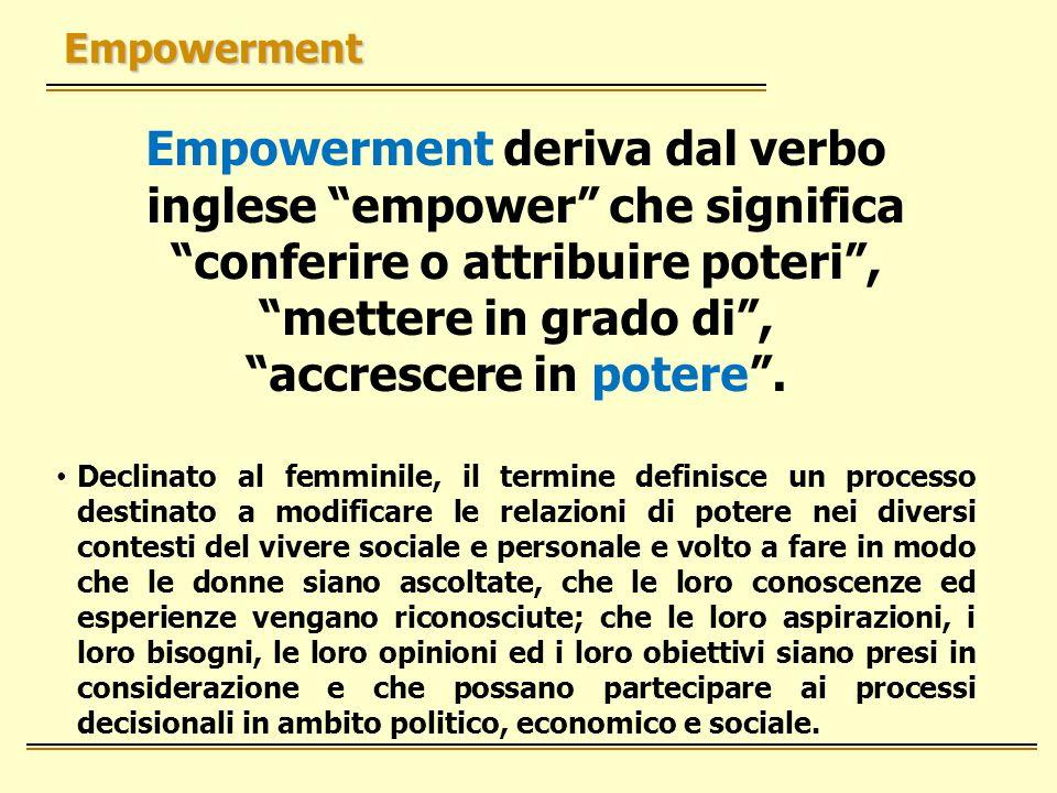 Empowerment Empowerment deriva dal verbo inglese empower che significa conferire o attribuire poteri, mettere in grado di, accrescere in potere.